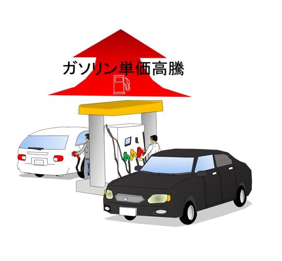 危機 いつ 石油 戦後日本の経済成長